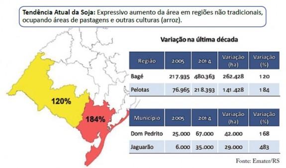 Soja tem expressivo aumento em áreas não tradicionais