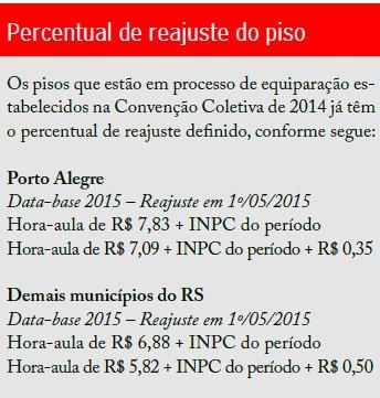 Inicia processo de negociação salarial 2015