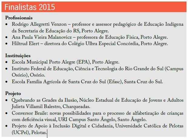 Finalistas 2015