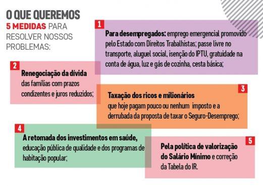 Centrais sindicais alertam sobre prejuízos da MP 905 | Arte: Edson Rimonatto (RIMA)/ Divulgação